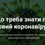 Що треба знати про коронавірус: Уряд створив сайт з актуальною інформацією про COVID-19 в Україні