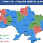 Днепропетровская область заняла четвертое место в рейтинге выполнения мероприятий по борьбе с коронавирусом