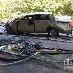 ДТП в Кривом Роге: авто влетело в магазин и перевернулось на крышу (обновлено)