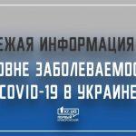 За сутки в Украине коронавирус диагностирован у 1 433 граждан