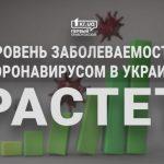 Более 100 тысяч украинцев инфицированы коронавирусом
