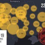 В Украине зафиксирован рекордный показатель новых случаев инфицирования COVID-19 за сутки