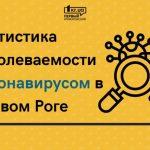 За сутки в Кривом Роге зарегистрировали девять случаев коронавируса