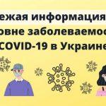 В Украине зафиксировано 2 тысячи 88 новых случаев COVID-19