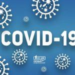 За сутки коронавирус обнаружили у 2 тысяч 107 жителей Украины