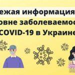 В Украине зафиксировали рекордный суточный показатель инфицирования коронавирусом
