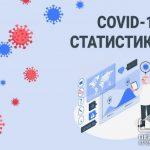 Эпидситуация в Кривом Роге: новых пациентов с коронавирусом 170