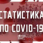 В Кривом Роге 31 декабря коронавирус подтвердили нескольким десяткам человек